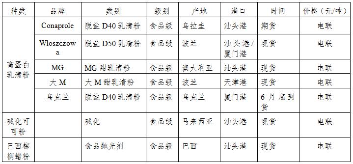 2019年9月18日广州恩