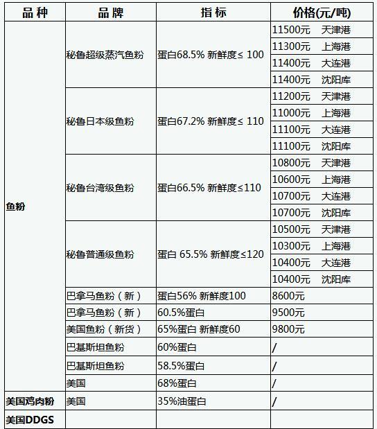 2019年10月31日天津兴拓进出口贸易公