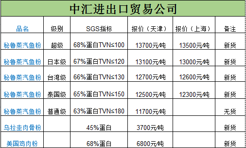 2020年5月18日天津中汇进出口贸易公司