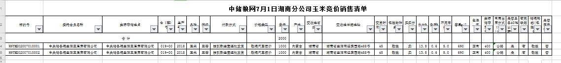 给代运营公司个人的子账号安全吗:【地储拍卖】关于举办7月1日湖南分公司玉米竞价销售专场的公告