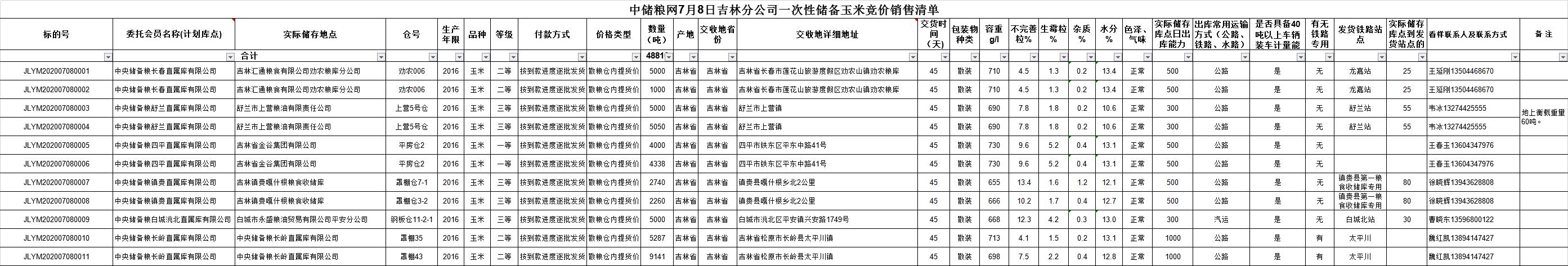 【地储拍卖】关于举办7月8日吉林