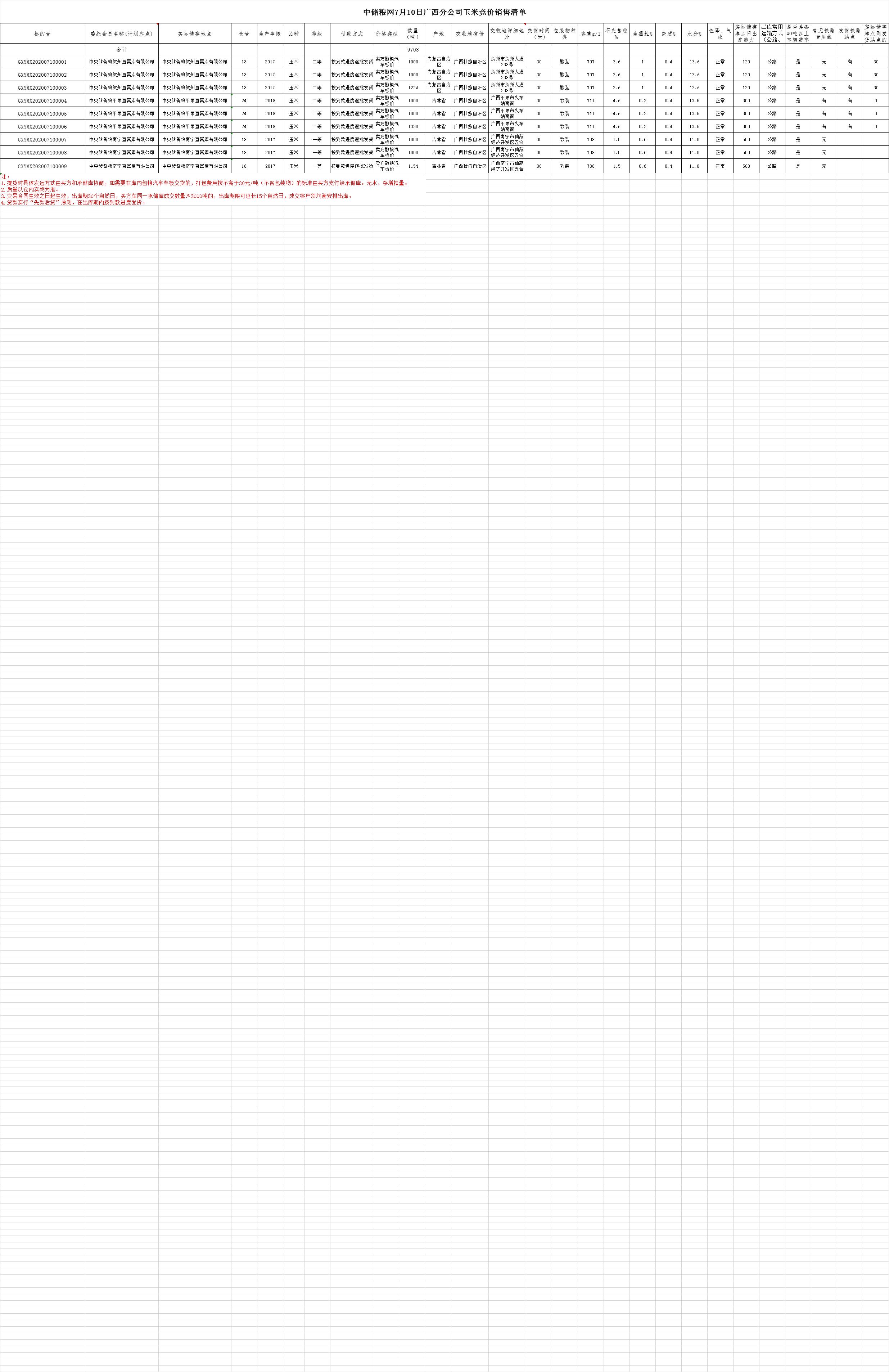 【地储拍卖】关于举办7月10日广西分公司玉米竞价销售专场的公告