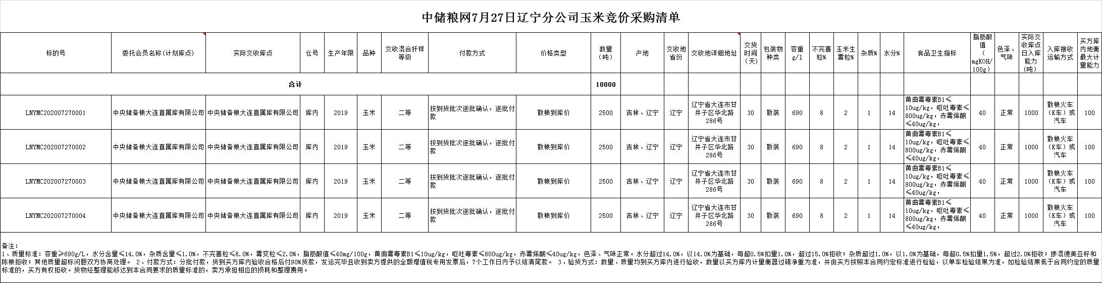 【地储拍卖】关于举办7月27日辽