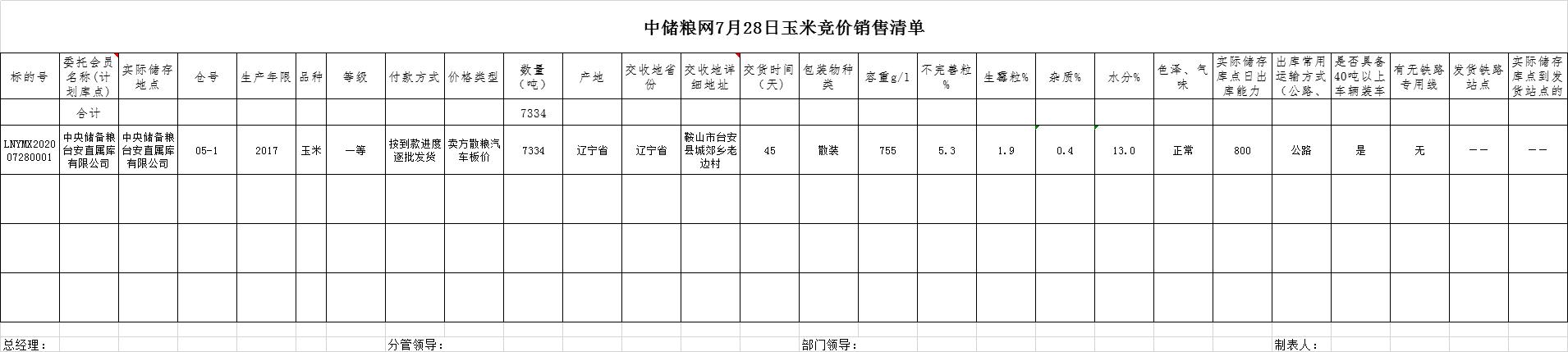 【地储拍卖】关于举办7月28日辽