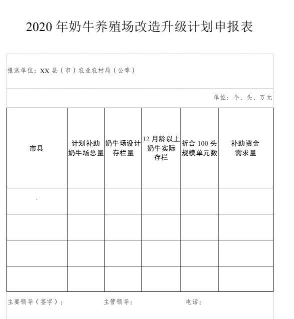 关于印发《黑龙江省2020年奶牛场
